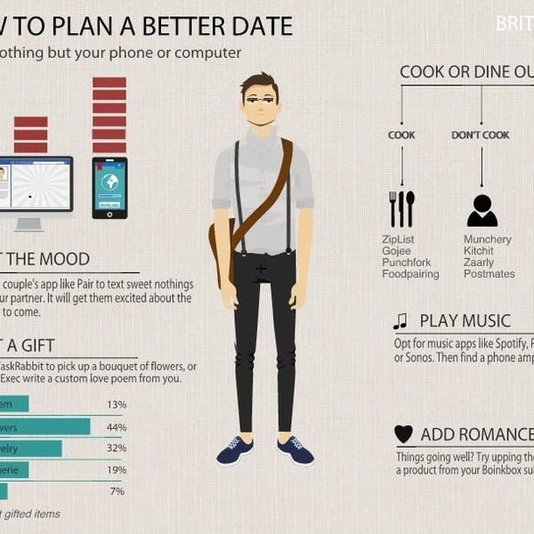 How to Plan an Entire Date Night From Your Phone