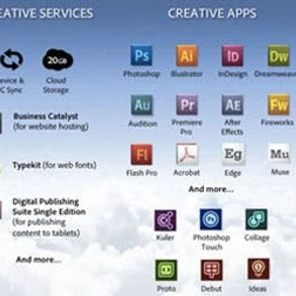 Photoshop, Illustrator and All Things Adobe Are Now on the Cloud