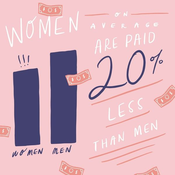 Equal Pay Day: What's Being Done to Repair the Gender Pay Gap