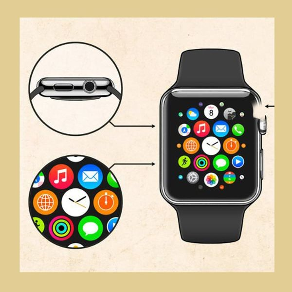 Before the Apple Watch: A Brief History
