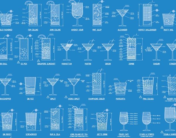 Printable Infographic! This Is How Engineers Do Cocktails