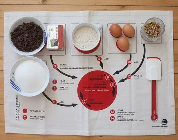Master Your Mise en Place with These Clever Tea Towels