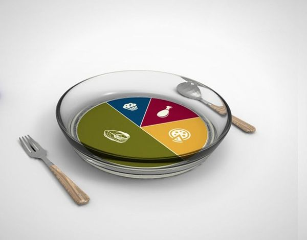 Made Us Look: A Smart Plate That Helps with Portion Control