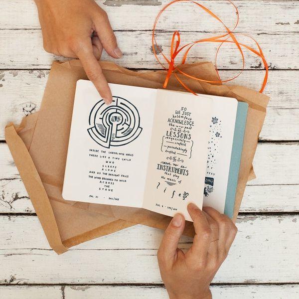 How to Create Custom Moleskine Notebooks from Your iPad