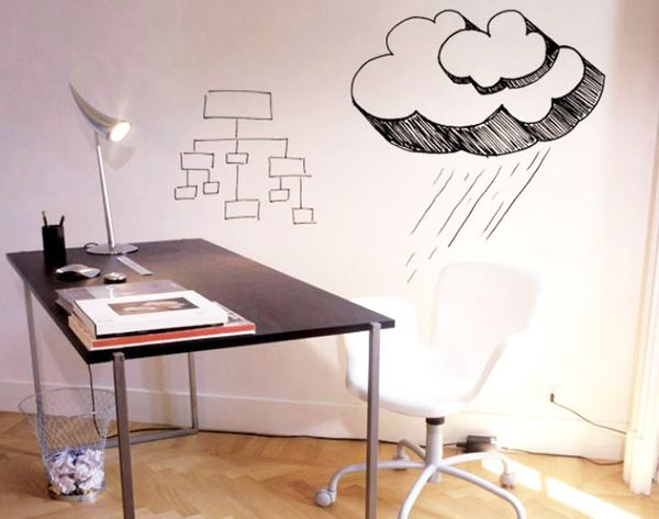 Turn Any Surface into a Dry Erase Board for Max Creativity